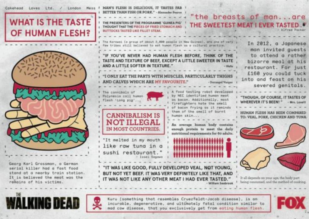 Απίστευτο: Έφτιαξαν μπέργκερ με γεύση... ανθρώπινου κρέατος