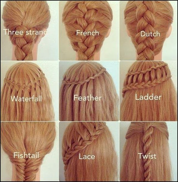 Hairstyles for long medium short hair | Hairstyles |Hair Ideas |Updos