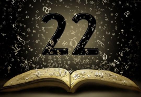 Ποιο μαγικό χάρισμα σου δόθηκε, σύμφωνα με την ημερομηνίας γέννησής σου;  Ανακάλυψε το!
