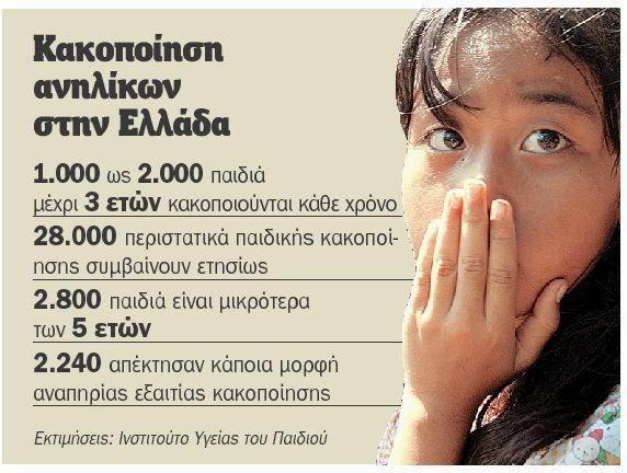 Τα προειδοποιητικά σημάδια της κακοποίησης και παραμέλησης του παιδιού
