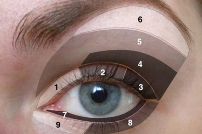 13 τρόποι για να χρησιμοποιήσετε το eyeliner σαν επαγγελματίες