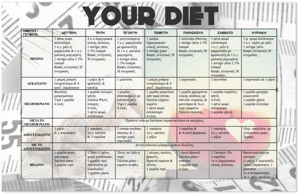 after_easter_diet