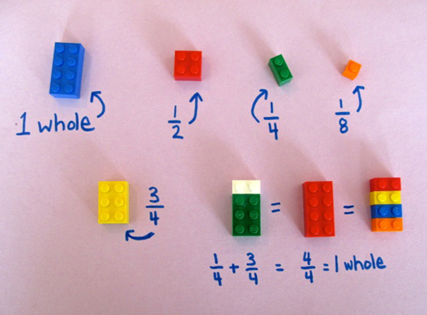 lego-math-teaching-children-alycia-zimmerman-3