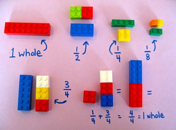 Μαθέτε στα παιδιά μαθηματικά με lego!