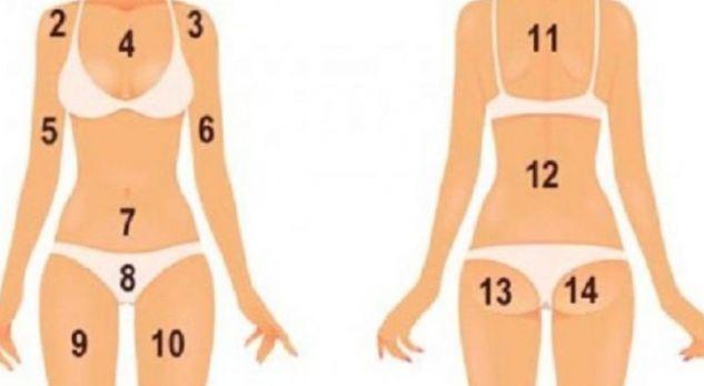 Το μέρος του σώματος που εμφανίζεται η ακμή μπορεί να αποκαλύψει τον πραγματικό λόγο εμφάνισής της