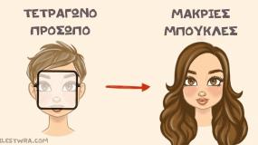 Πώς να επιλέξτε το κατάλληλο χτένισμα για να ταιριάζει στο πρόσωπό σας.
