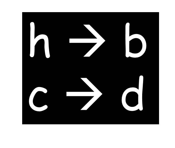 h-b-and-c-d