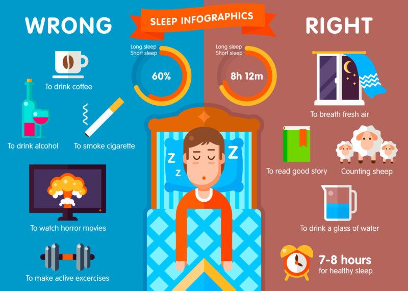 Πάρτε τις σωστές στάσεις και βελτιώστε τα προβλήματα ύπνου σας!
