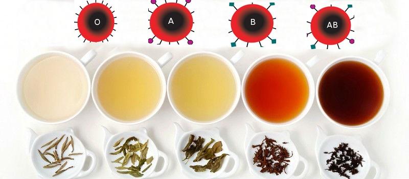 Ποιο είναι το καλύτερο τσάι ανάλογα με την ομάδα αίματός σας;
