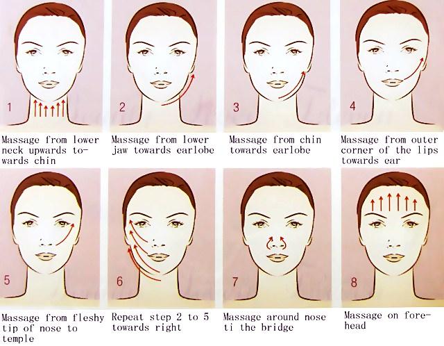 Μασαζ προσώπου: λάδι για τέλειο αποτέλεσμα ανά τύπο δέρματος