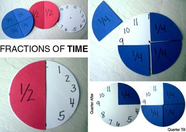 12 απλοί τρόποι για να διδάξετε στο παιδί σας τα μαθηματικά ώστε να του γίνουν εύκολα κατανοητά