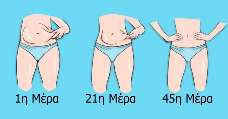 Αποκτήστε επίπεδη κοιλιά και λεπτή μέση χωρίς καν να σηκωθείτε από την καρέκλα σας, με ΑΥΤΕΣ τις 7 θαυματουργές ασκήσεις!