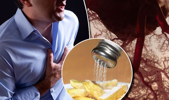 Καρδιακή ανεπάρκεια: Διπλάσιος ο κίνδυνος με πάνω από 6 γραμμάρια από ΑΥΤΟ στη διατροφή σας!!!