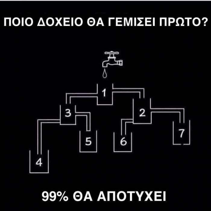 Τεστ: Αν βρεις ποιο απ' τα 7 δοχεία γεμίζει πρώτο έχεις IQ πάνω από 129 (εικόνα)
