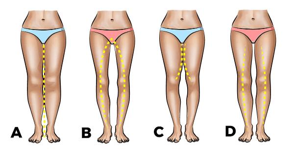 Το σχήμα των ποδιών σας μπορεί να αποκαλύψει το πως είστε στη σχέση σας