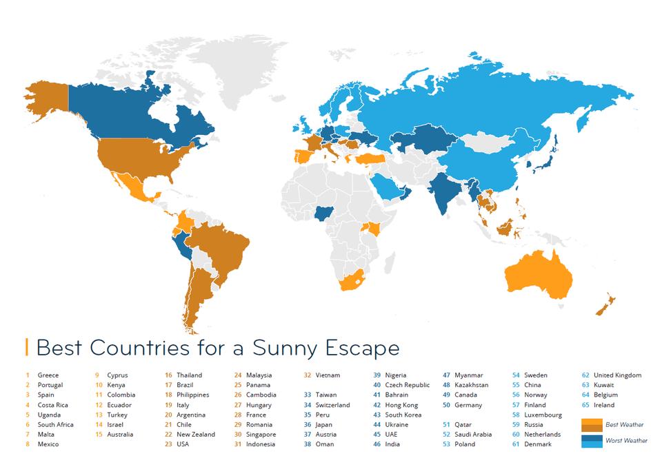 Ελλάδα: Ανακηρύχθηκε ο πιο ηλιόλουστος προορισμός για το 2018 παγκοσμίως. Ποιες χώρες άφησε πίσω της;