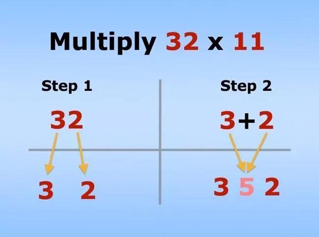 11+1 Απίστευτα Χρήσιμα Μαθηματικά Κόλπα που δεν μας έμαθαν ΠΟΤΕ στο Σχολείο. Το 6ο θα σας φανεί Μαγικό!