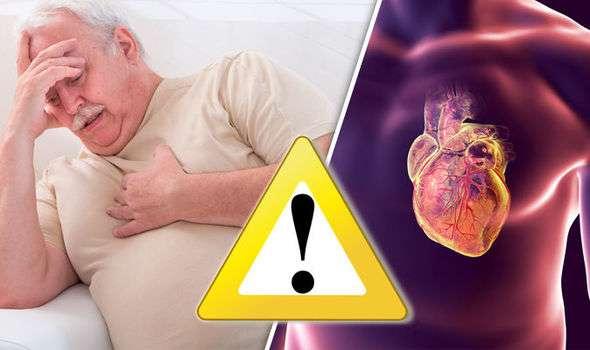 Ισχαιμική καρδιοπάθεια: Ιδιαίτερη Προσοχή σε αυτά τα συμπτώματα! [vid]