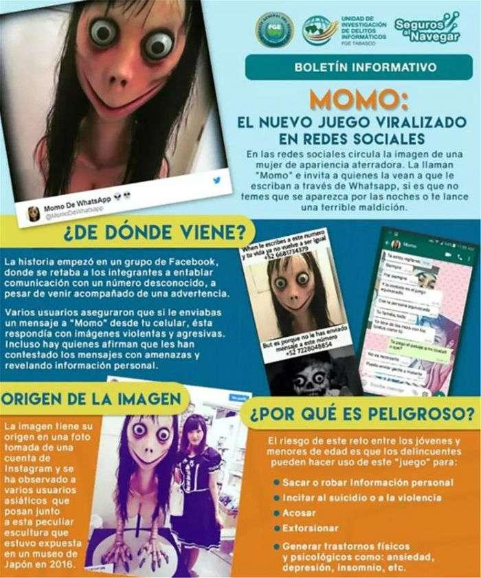 Γονείς προσοχή! Παγκόσμιος συναγερμός για το παιχνίδι Momo – Νεκρή 12χρονη στην Αργεντινή