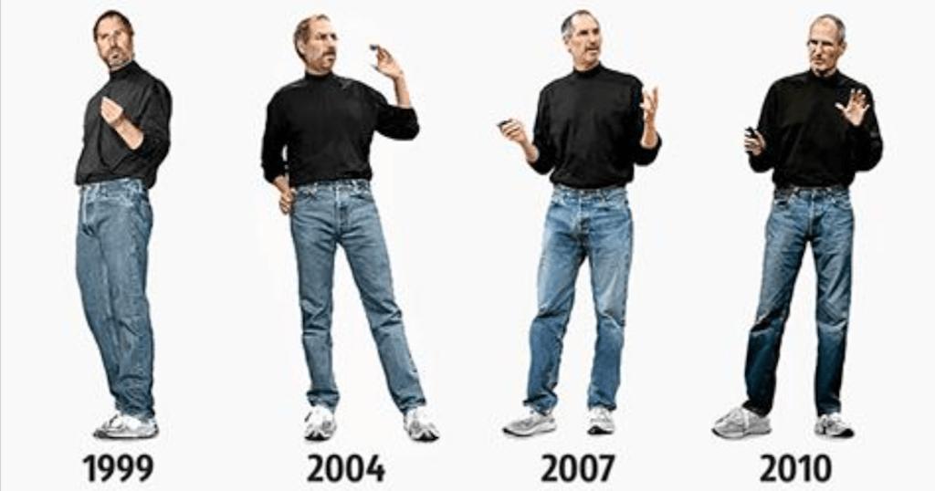 Για ποιο λόγο οι πλούσιοι και πετυχημένοι άνθρωποι φορούν τα ίδια ρούχα κάθε μέρα;