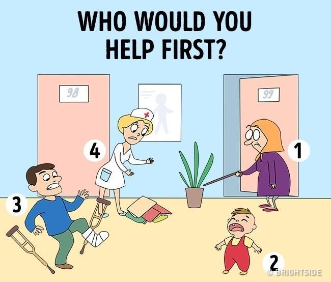 Τεστ προσωπικότητας: Ποιο άτομο θα βοηθούσατε πρώτο; (εικόνα)