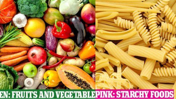 The Colour Fast Reset Programme: H πιο εύκολη δίαιτα του κόσμου.