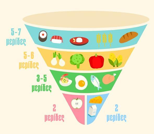 8 Πολύτιμες διατροφικές συμβουλές από τον πιο αδύνατο λαό στον κόσμο!