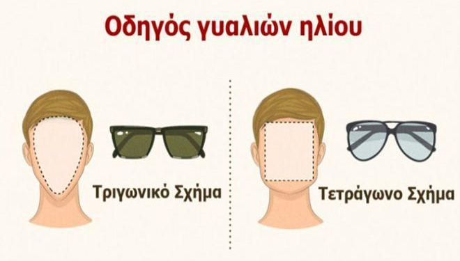 Γυαλιά ηλίου: Ποια σου ταιριάζουν ανάλογα με το σχήμα του προσώπου σου