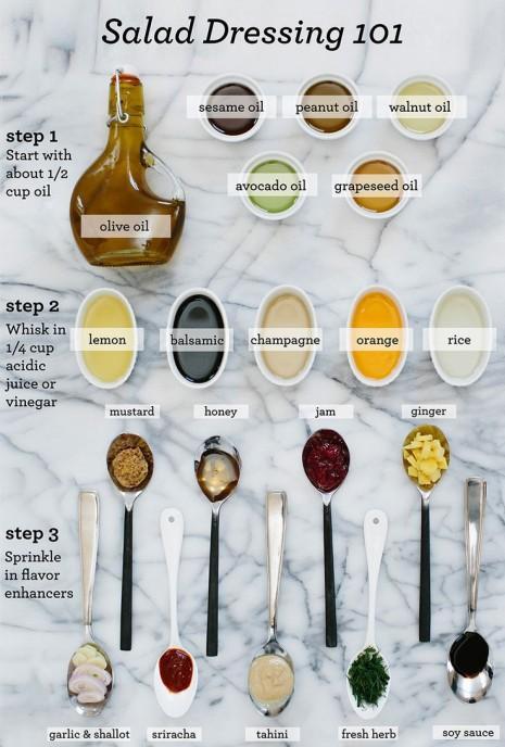 Φτιαξτε 9+1 dressing για τη σαλάτα σας