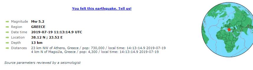 Μεγάλος σεισμός 5,3 Ρίχτερ τώρα στην Αθήνα