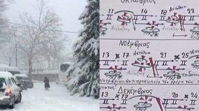 Μερομήνια 2019: Χιονια απο το Νοέμβριο και το καλοκαίρι θα βράσουμε