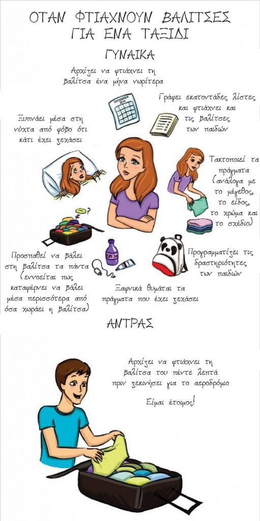 Άντρες Vs Γυναίκες: Οι πιο ειλικρινείς διαφορές τους μέσα από αυτά τα ξεκαρδιστικά σκίτσα!