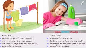 """""""Μπορεί το παιδί μου να βοηθάει στις δουλειές;"""" Σε ποια ηλικία το παιδί μπορεί να συμβάλει στις δουλειές του σπιτιού;"""