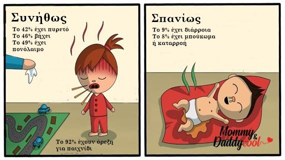 Κορονοϊός: Ποια είναι τα ακριβή συμπτώματα σε ένα παιδί; Παιδίατρος εξηγεί αναλυτικά