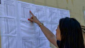 Βάσεις 2020: Βγήκαν τα αποτελέσματα των πανελληνίων
