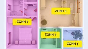 6 αποτελεσματικοί μέθοδοι _για να καθαρίσετε _το σπίτι_