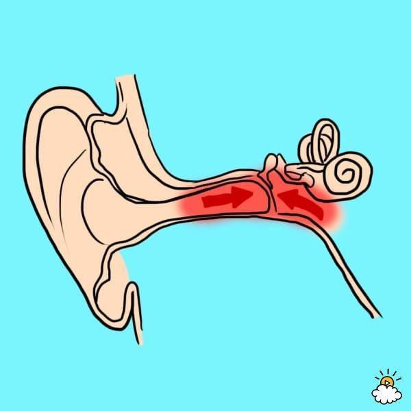 Πως_ αντιμετωπίζουμε_ την λοίμωξη _του αυτιού_
