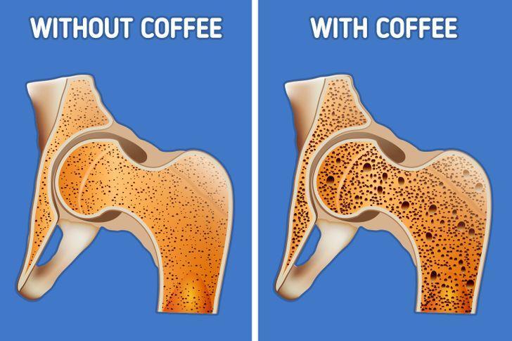 ο_καφές_δημιουργεί_αβιταμίνοση_στο_σώμα_