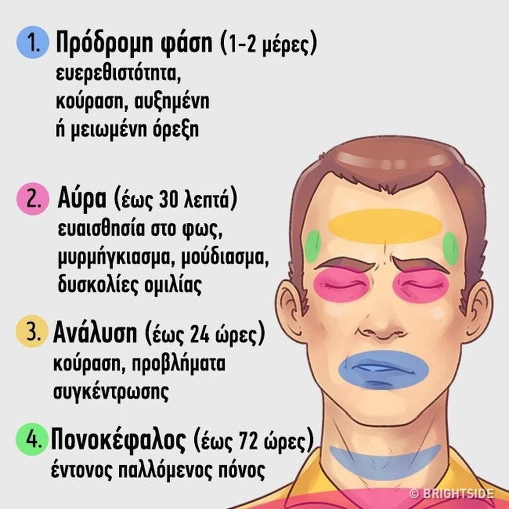 πονοκέφαλος_5_είδη_πονοκεφάλου_