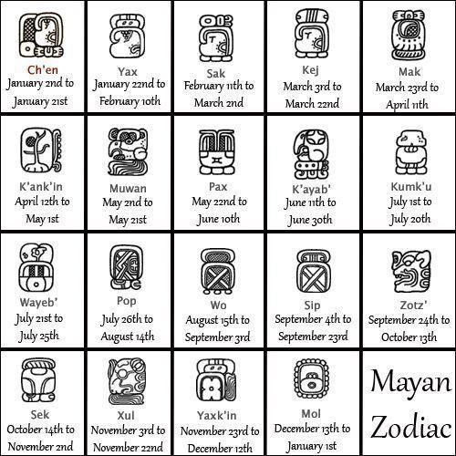 Δες τι ζώδιο είσαι σύμφωνα με το ωροσκόπιο των Μάγια