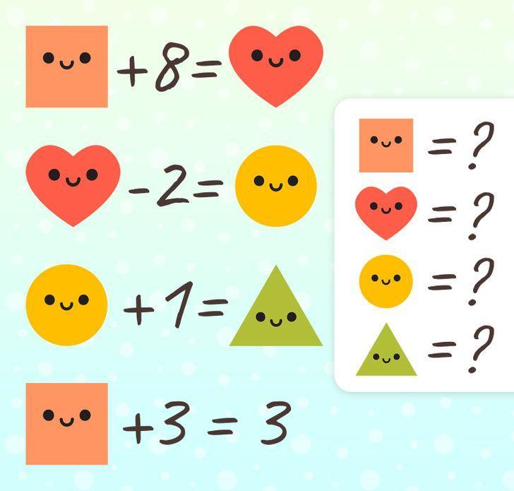 Test _για_ δυνατούς_ λύτες_: Τα_ 15_ πιο_ δύσκολα_ μαθηματικά _test_