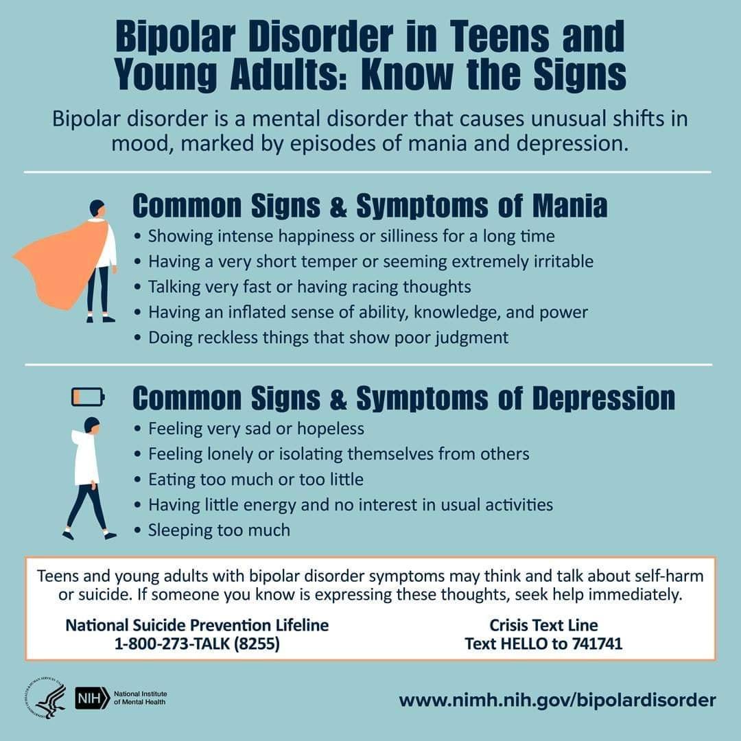 συμπτώματα_διπολικής διαταραχής_και_κατάθλιψης_σε_έφηβους_και_νέους_