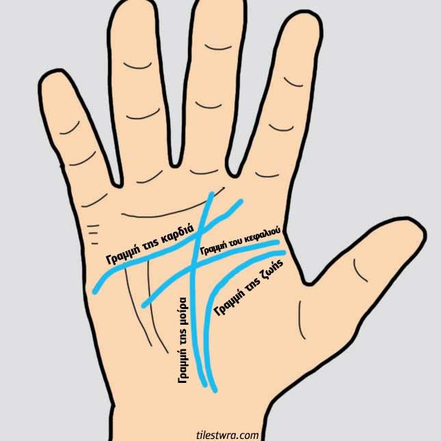 γραμμές-στα-χέρια-χειρομαντεία-
